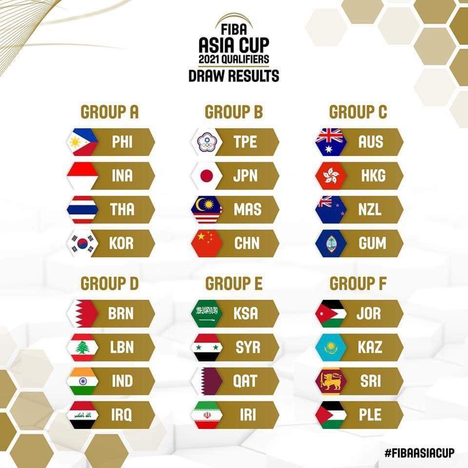 الأخضر السعودي في المجموعة الأقوى في منافسات آسيا لكرة السلة