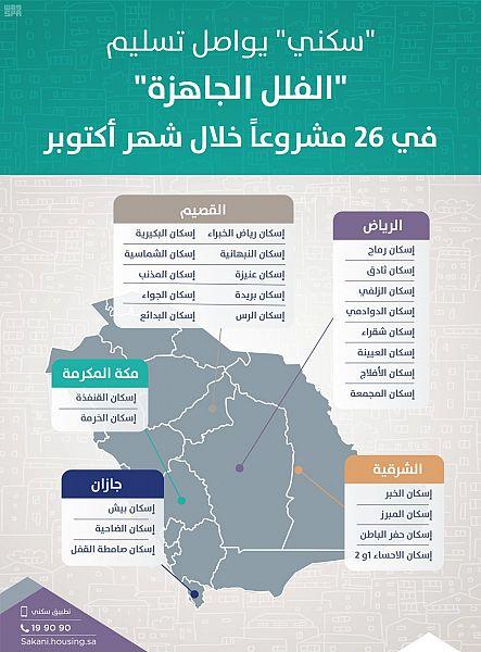 الإسكان تسلم الفلل الجاهزة في ٢٦ مشروعا في ٥ مناطق